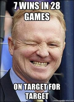 Find more at memegenerator.net/Alex-Mcleish
