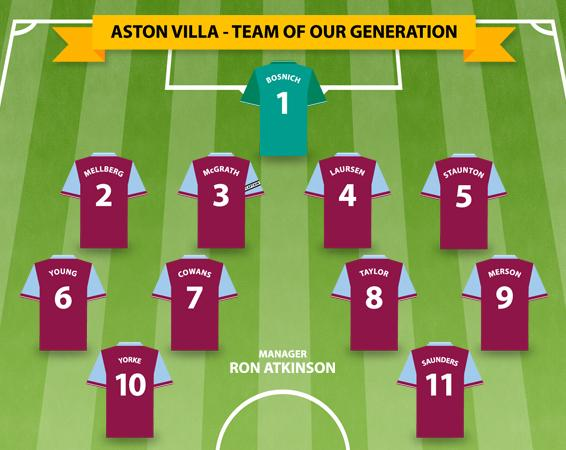 Aston Villa Team of our Generation